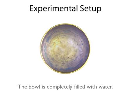 Das Setup des Experiments